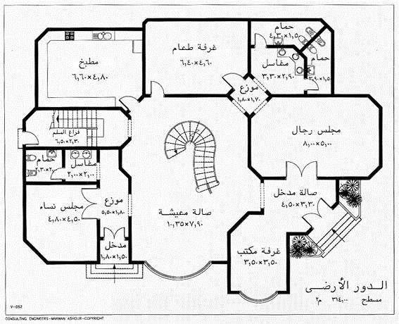 صور عرض افضل تقسيم البيوت